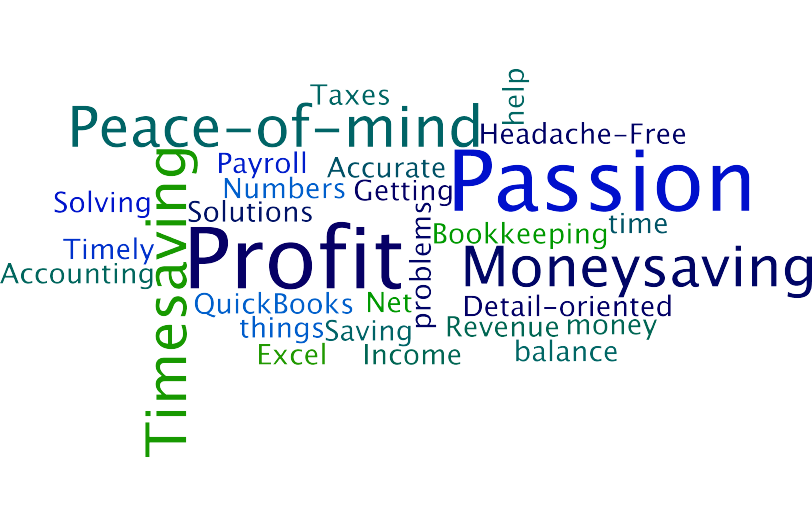 Accounting Wordcloud